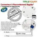 Capteur Automatique SINOPower Hyper HF Détecteur Micro-Ondes Mouvements Relais Ampoule Électrique LED de 360° Radar Interrupteur Fréquence